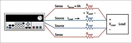 Fig. 2: Remote-sense capability