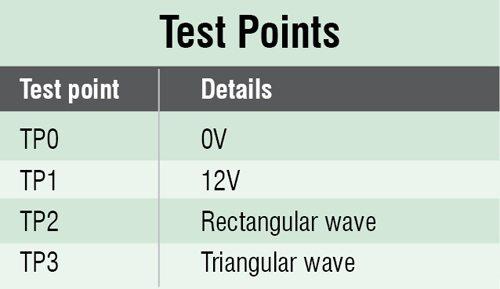 571_Test_Point