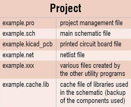 5EA_Project