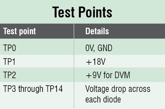 654_Test_Point