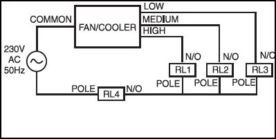 Fig.4 Speed control arrangement for cooler with different windings for various speed