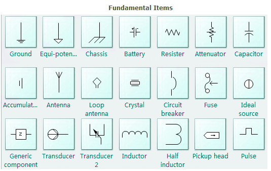 a cheat sheet with 13 charts to understand symbols in electrical rh electronicsforu com Electronic Formulas Cheat Sheet Cricut Cartridge Library Cheat Sheets