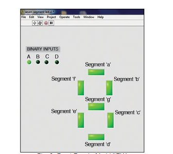 simulating 7 segment display using labview
