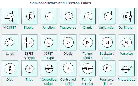 A Cheat Sheet With 13 Charts To Understand Symbols In