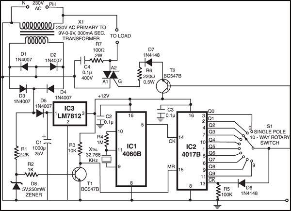 Fig .1 : Digital AC power controller