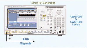 Fig. 3. Arbitrary waveform generators (AWGs) can simulate RFID and other signal interference