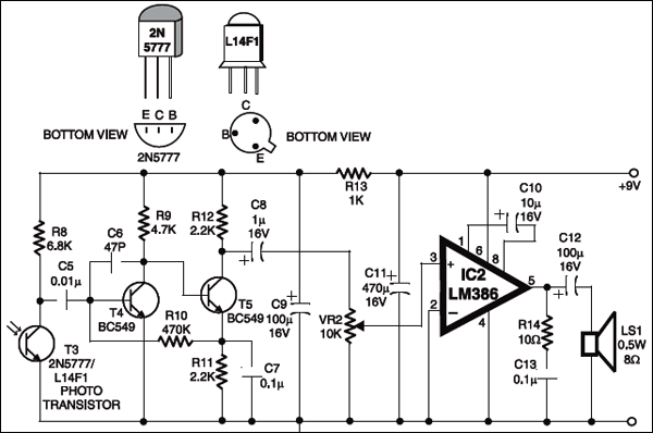 Laser Based Transmitter & Receiver | Detailed Project Available