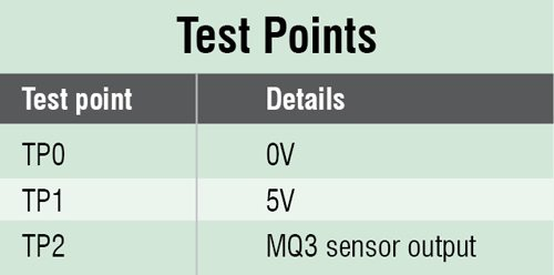 C68_Test_Point