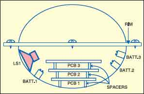 Fig. 5: Assemble unit of unidentify bird