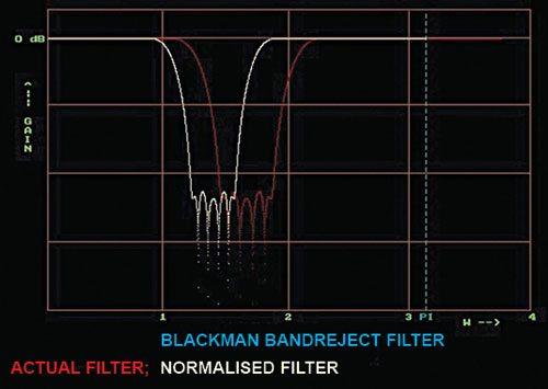 CF7_Fig-7