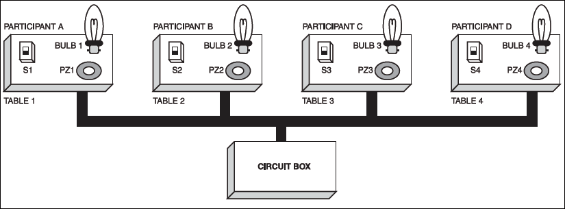 Astounding Low Cost Electronic Quiz Table Electronics For You Wiring Database Obenzyuccorg