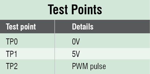 D9D_Test_Point