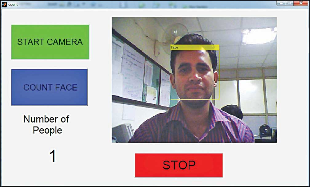 Fig. 2: Face counter using MATLAB