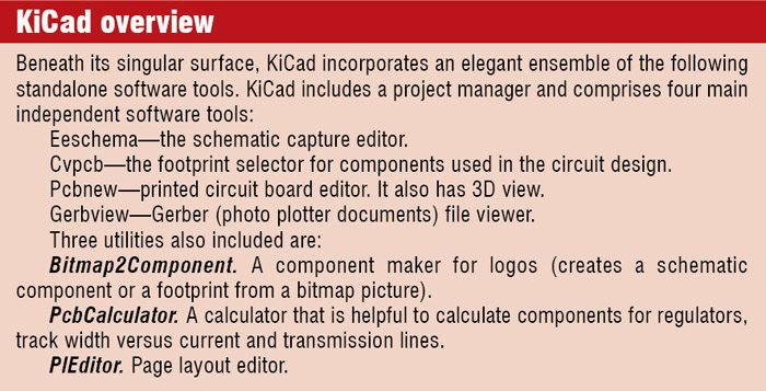 Create PCBs up to 16 Layers with KiCad | Electronics For You