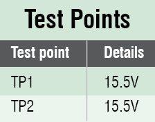 E64_Test_point