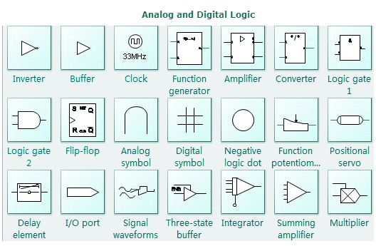 A Cheat Sheet With 13 Charts To Understand Symbols In Electrical