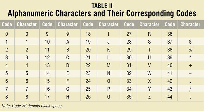 ED3_Table_2