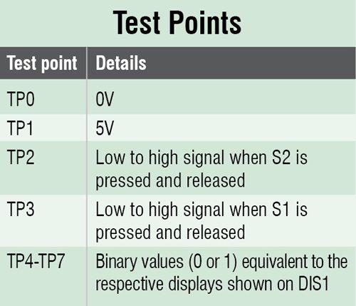 EE4_Test_Point