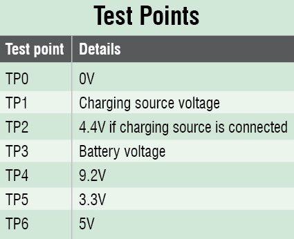 EFC_Test