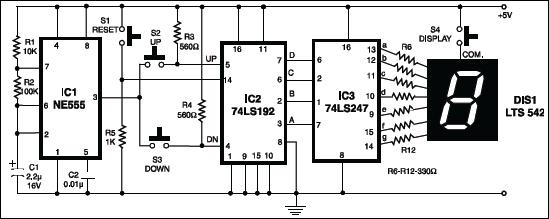 FC5_Electronic-Scoring-_-efy