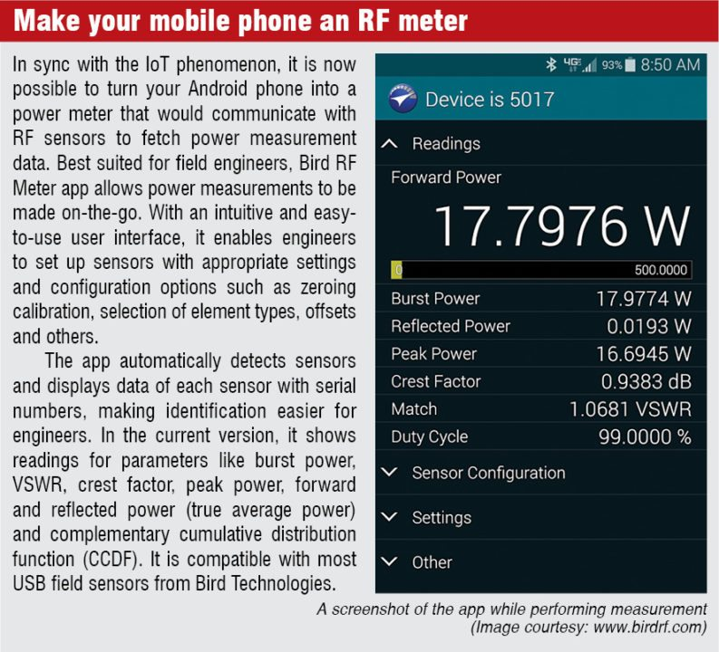Make_your_mobile_phone_ar_RF_Meter