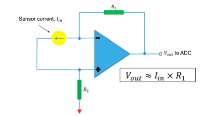 Figure 5: Current to Voltage converter using operational amplifier