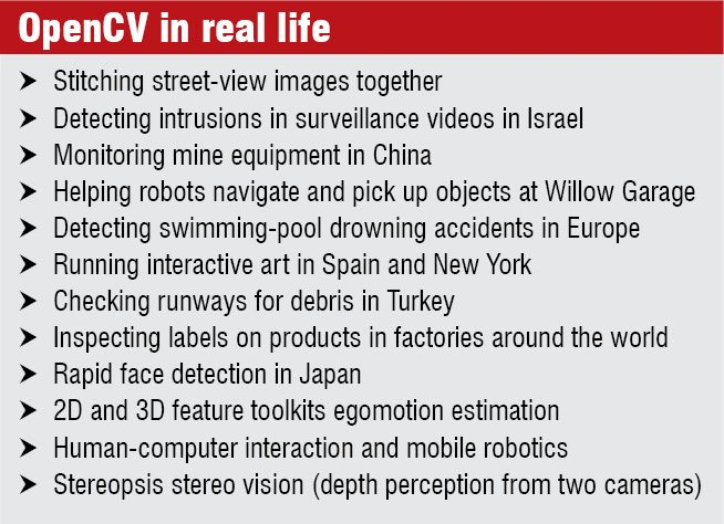 Table_1_OpenCV_in_real_life