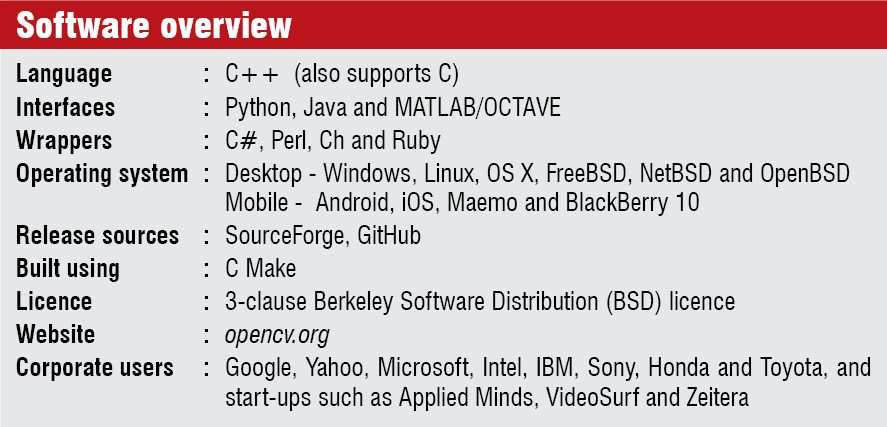 Table_2_Software_overview