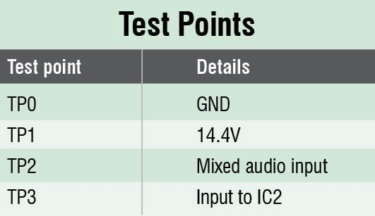 Test_Points