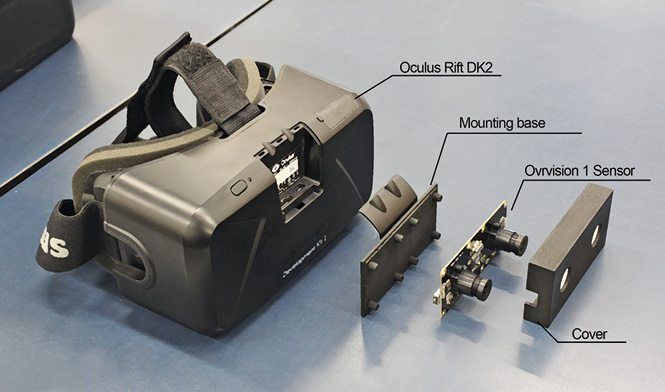 Fig. 3: Oculus Rift setup