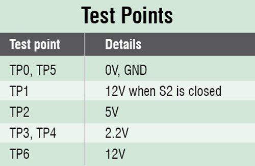 Z4D_Test