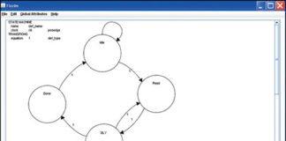 fizzim: the finite state machine tool