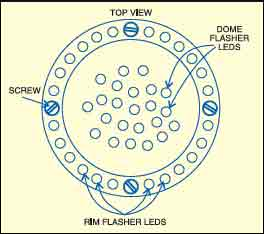 Fig. 4: Fittings of LEDs on rim