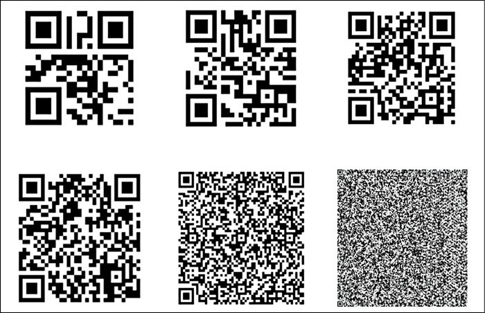 Fig. 2: Various versions of QR codes (Images courtesy: Wikipedia)