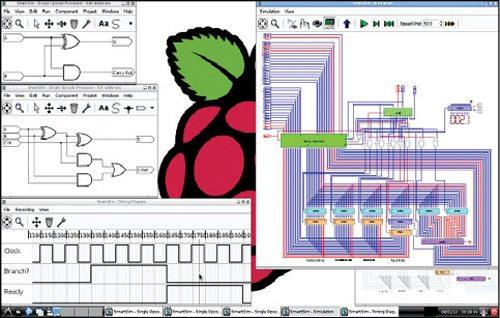SmartSim running on Raspberry Pi