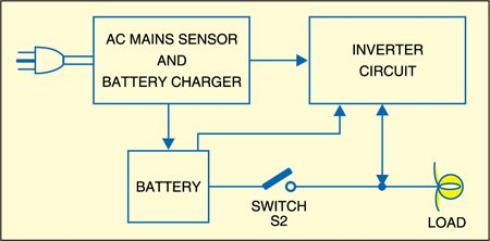 Fig. 1: Block diagram of an emergency light