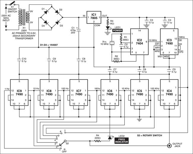 Fig. 1: Circuit of frequency divider using 7490 decade counter