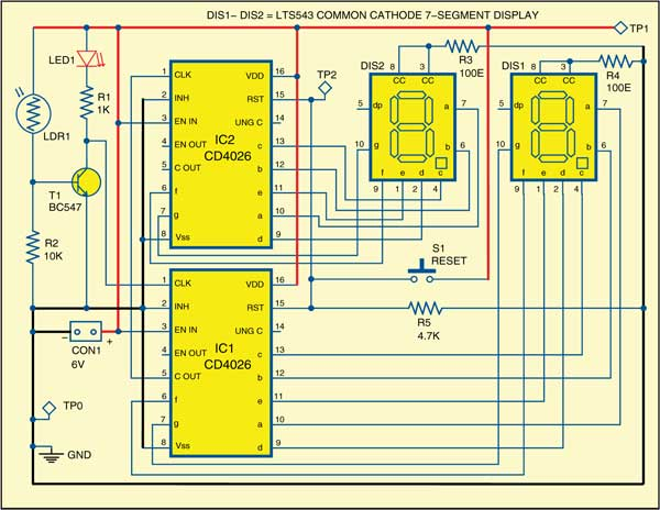 Counter Circuit Diagram based on Johnson Counter IC 4026 on