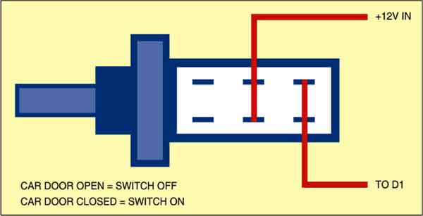 Fig. 2: Wiring diagram for door switch (S1)