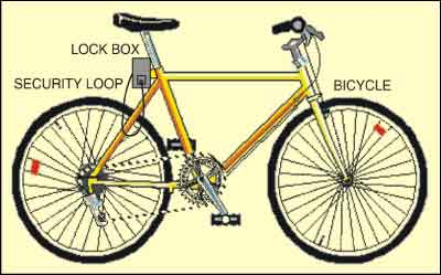 Fig. 3: Lock fitted on the bicycle