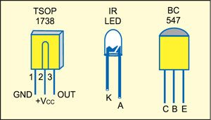 Fig. 2: Pin configurations of TSOP1738, IR LED and BC547