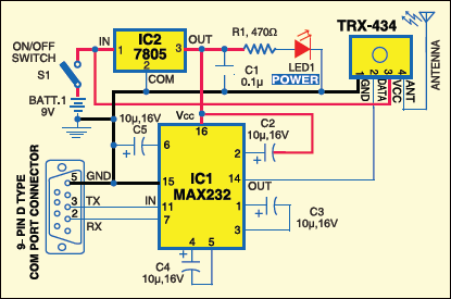 Fig.2: Circuit of transmitter section