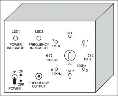 Fig. 2: Proposed control panel for the frequency divider using 7490 decade counter