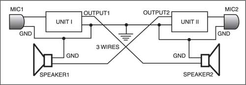 Fig. 2: Wiring of two intercom units