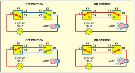 Two Way Switch Wiring Diagram India Wiring Diagram Collection – 2 Way Switch Wire Diagram