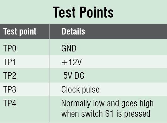 563_Test_Point