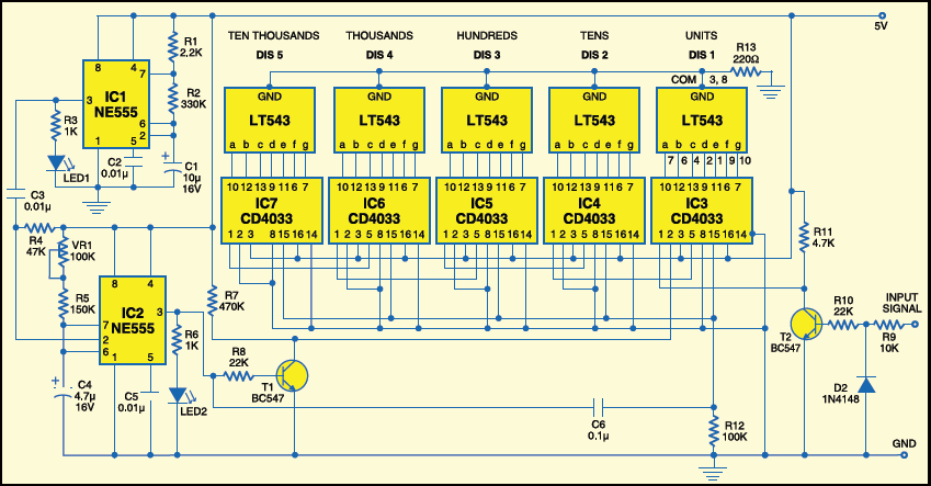 Fig.1: Circuit of frequency counter