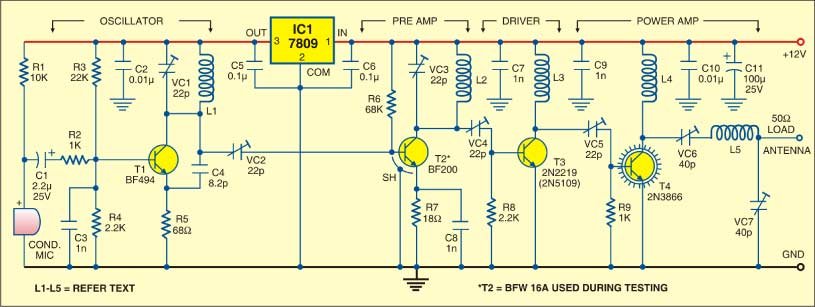 Four Stage FM Transmitter | Detailed Circuit Diagram Available