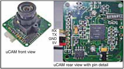 Fig. 5: uCam camera module