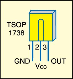 Fig. 3: Pin configuration of TSOP 1738